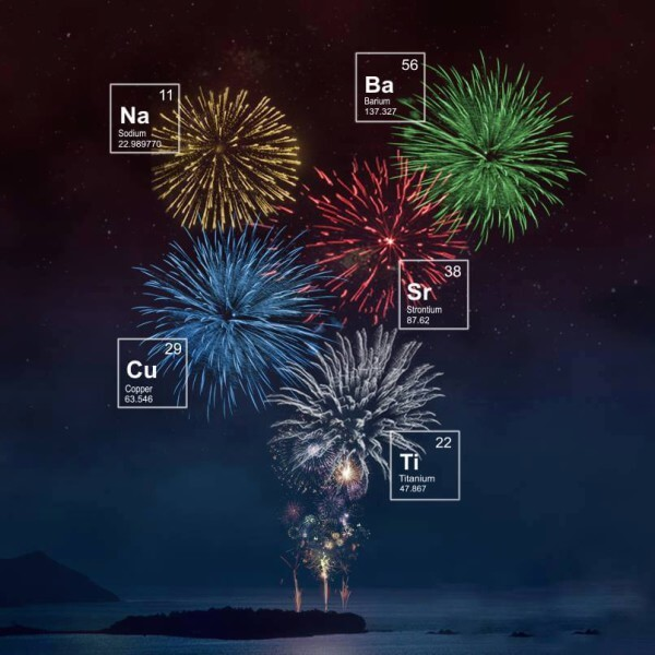 What Makes Fireworks Red And All Other Colors